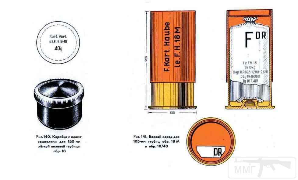 7973 - Немецкая артиллерия второй мировой