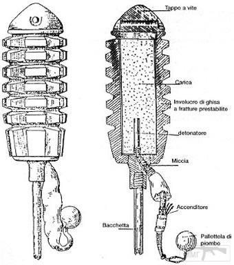 80427 - Створення ММГ патронів та ВОПів.