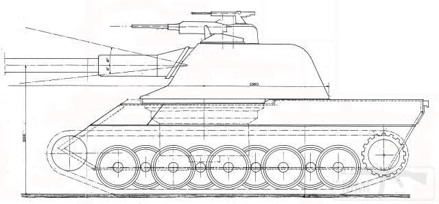 8074 - Не пошедшие в серию послевоенные прототипы