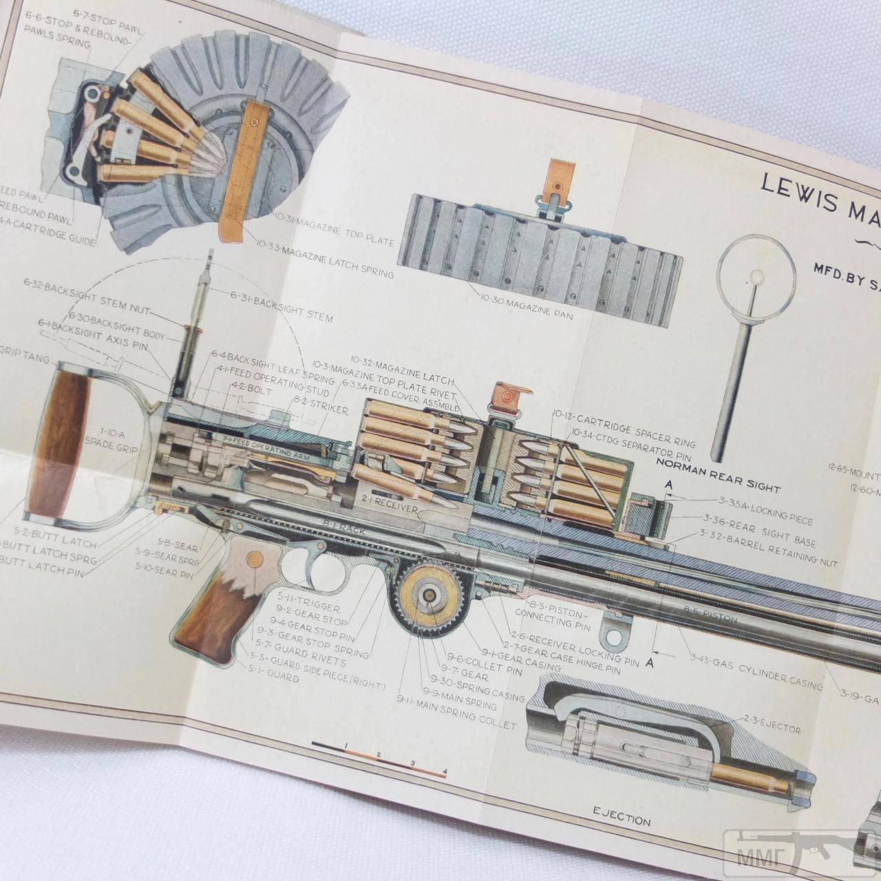 81575 - Авиационные пулеметы