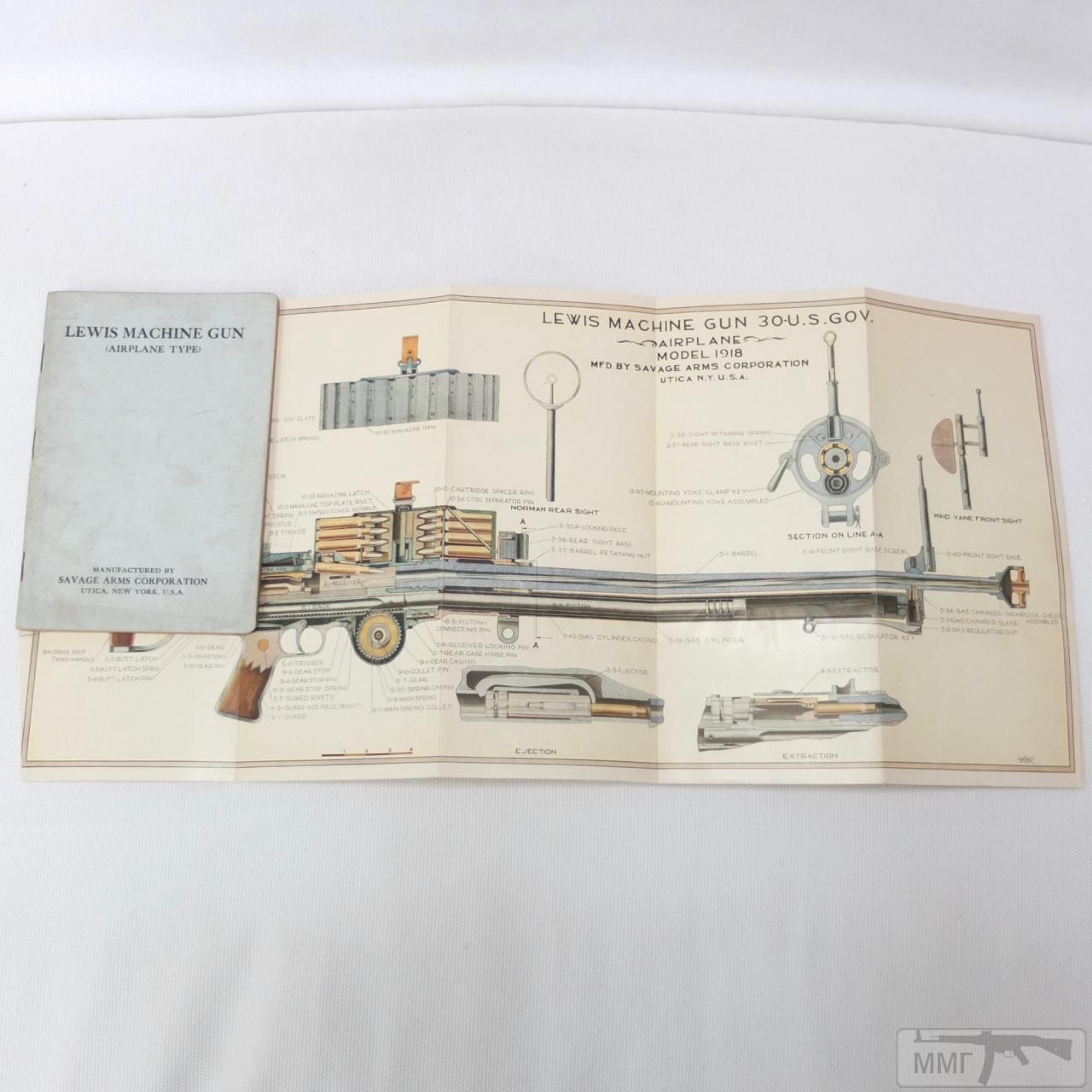 81576 - Авиационные пулеметы