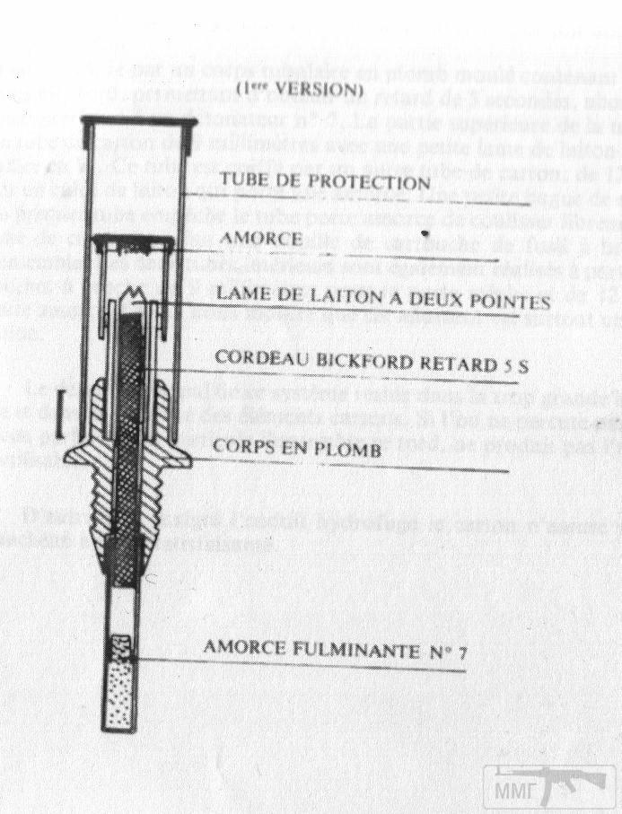 84537 - Створення ММГ патронів та ВОПів.