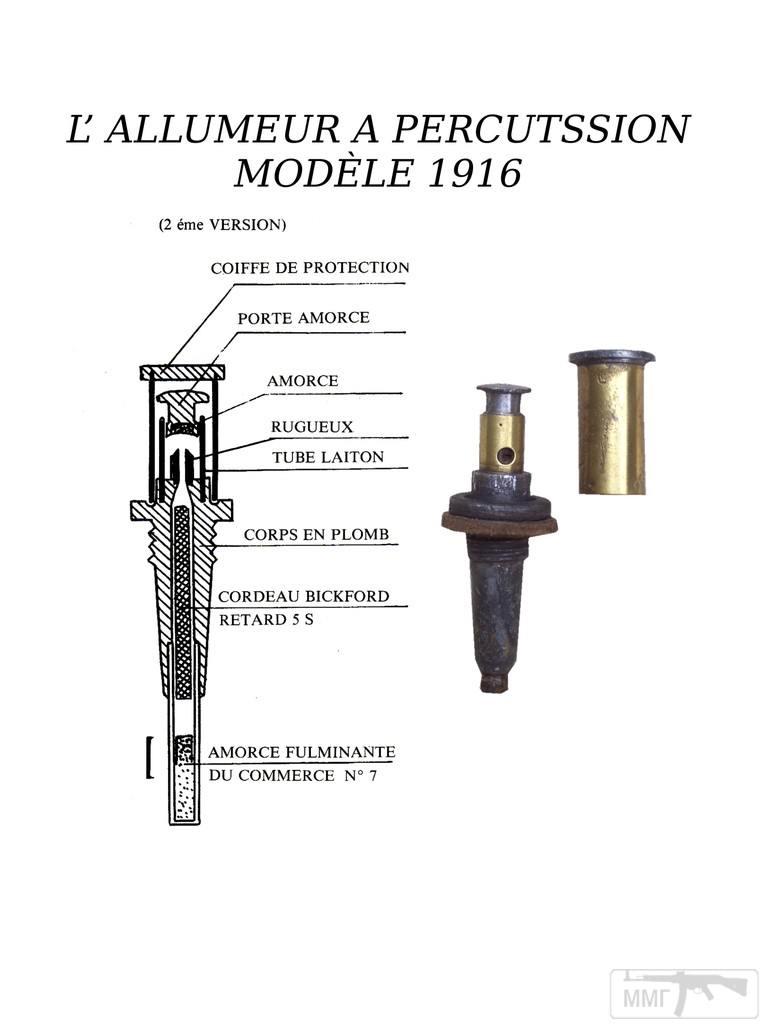 85487 - Створення ММГ патронів та ВОПів.