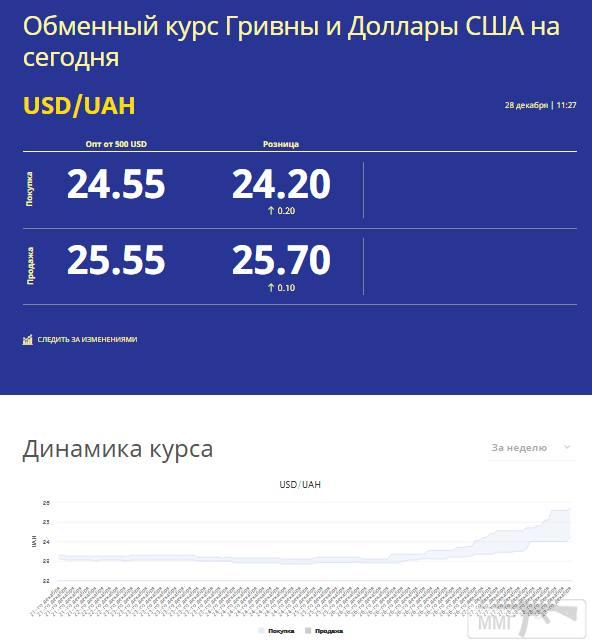 86159 - Украина - реалии!!!!!!!!
