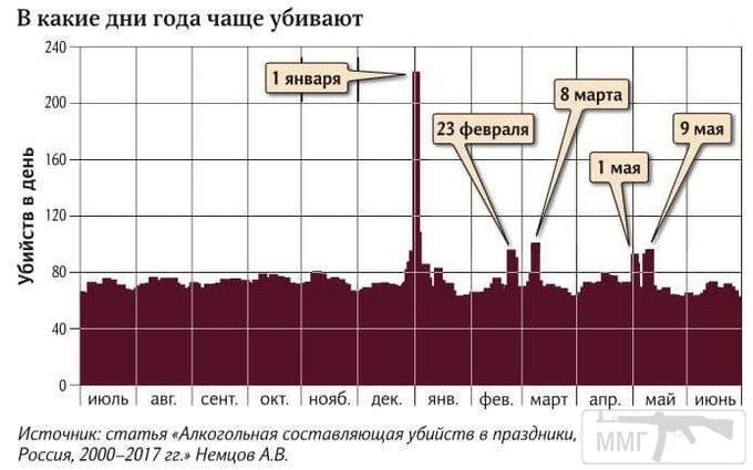 86674 - А в России чудеса!