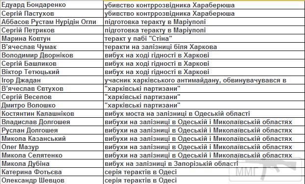 87294 - Украина - реалии!!!!!!!!