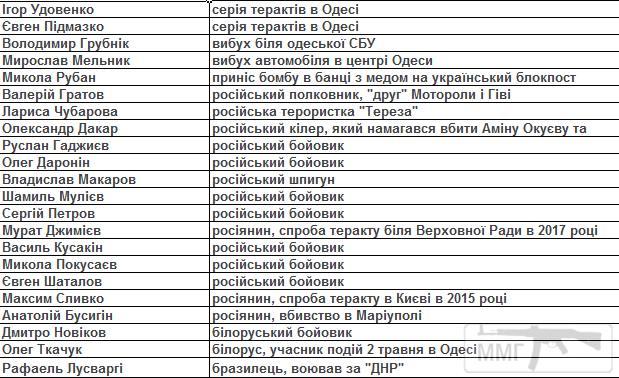 87295 - Украина - реалии!!!!!!!!