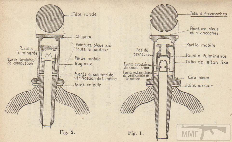 88129 - Створення ММГ патронів та ВОПів.