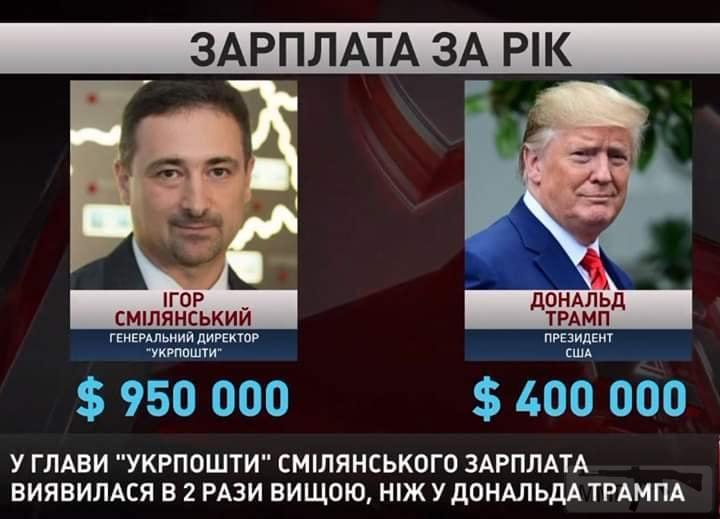 88213 - Украина - реалии!!!!!!!!