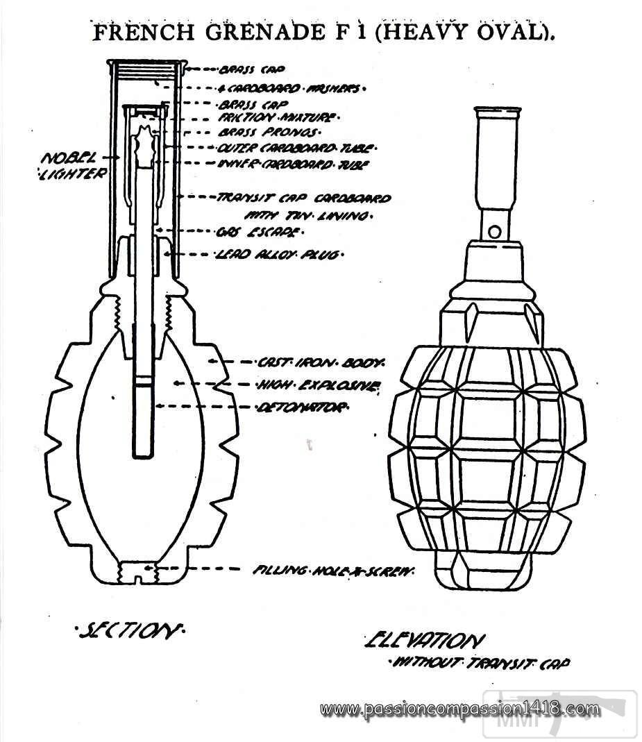 88380 - Створення ММГ патронів та ВОПів.