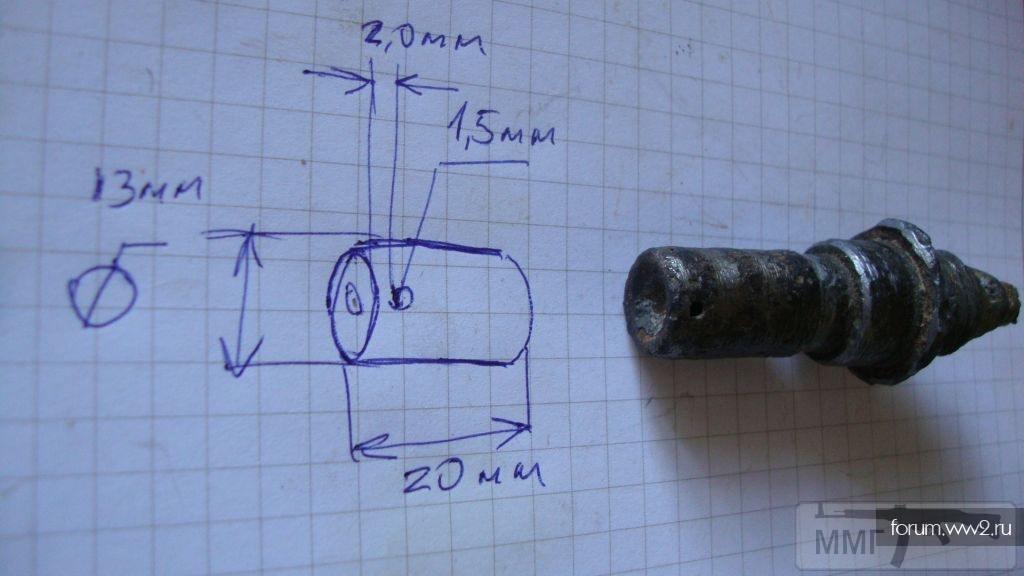 88447 - Створення ММГ патронів та ВОПів.