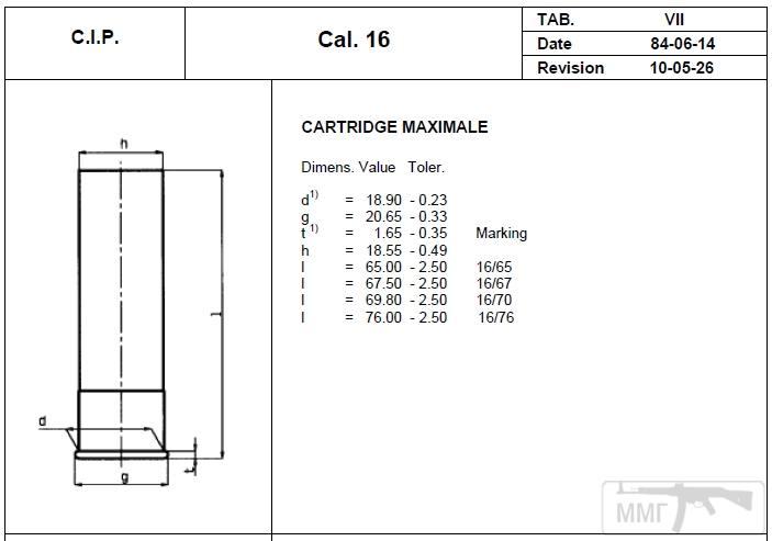 88718 - Створення ММГ патронів та ВОПів.