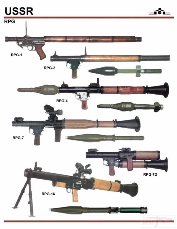8872 - Опытный гранатомёт РПГ-1.