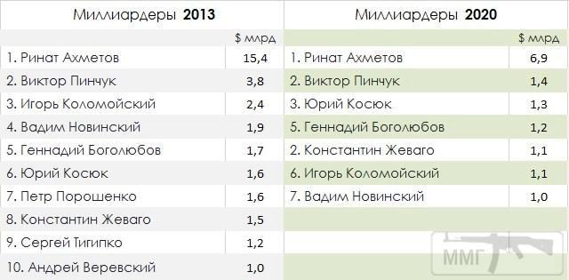 89212 - Украина - реалии!!!!!!!!