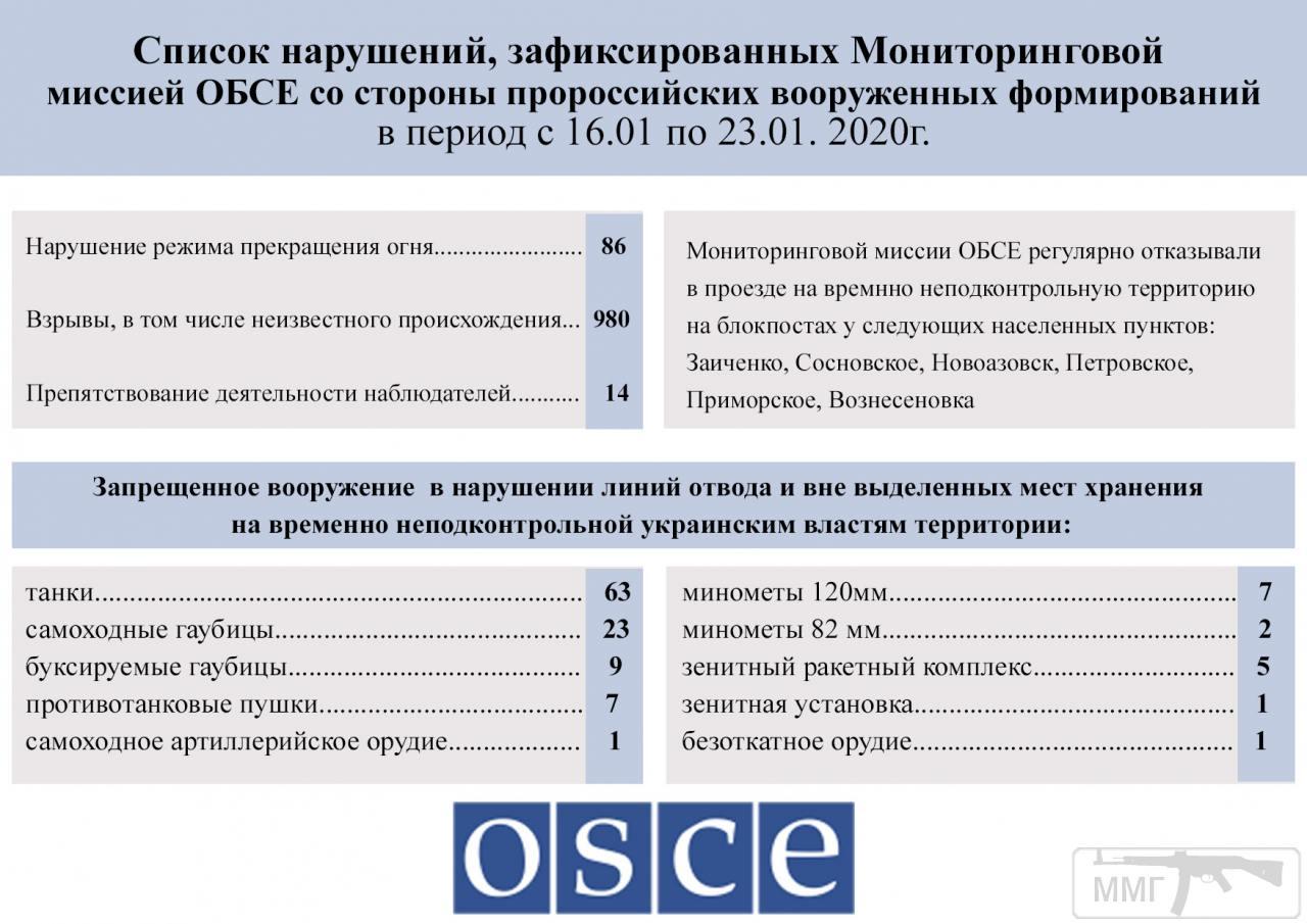 89537 - Украина - реалии!!!!!!!!