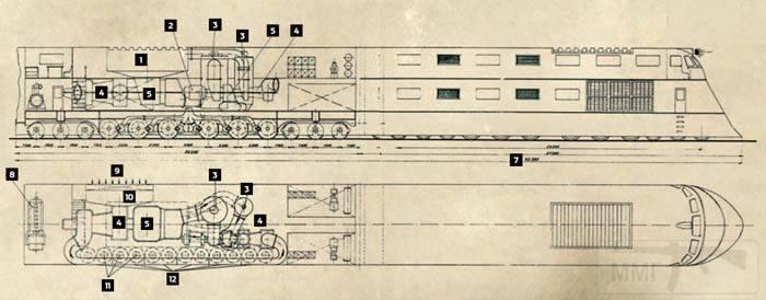 9033 - Поезда и вагоны Третьего Рейха