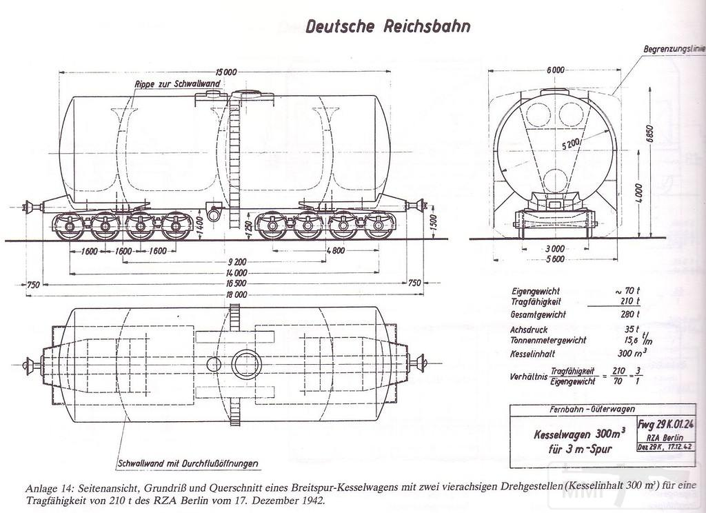 9039 - Поезда и вагоны Третьего Рейха