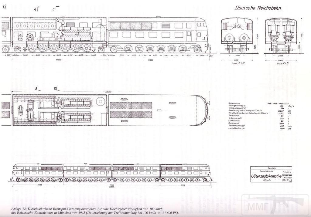 9040 - Поезда и вагоны Третьего Рейха
