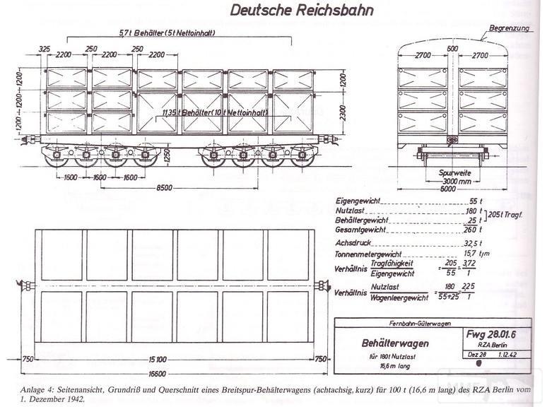 9042 - Поезда и вагоны Третьего Рейха