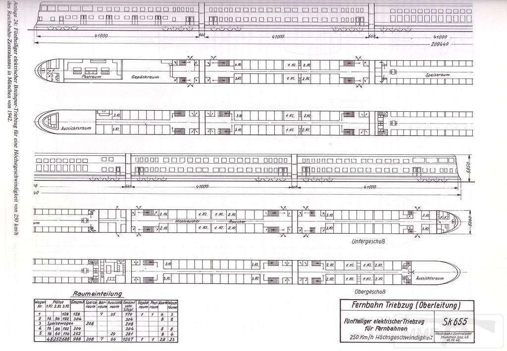 9044 - Поезда и вагоны Третьего Рейха