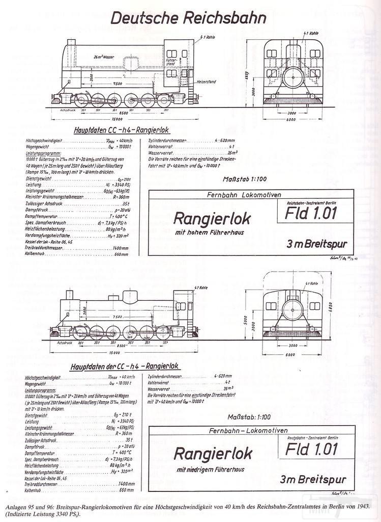 9048 - Поезда и вагоны Третьего Рейха