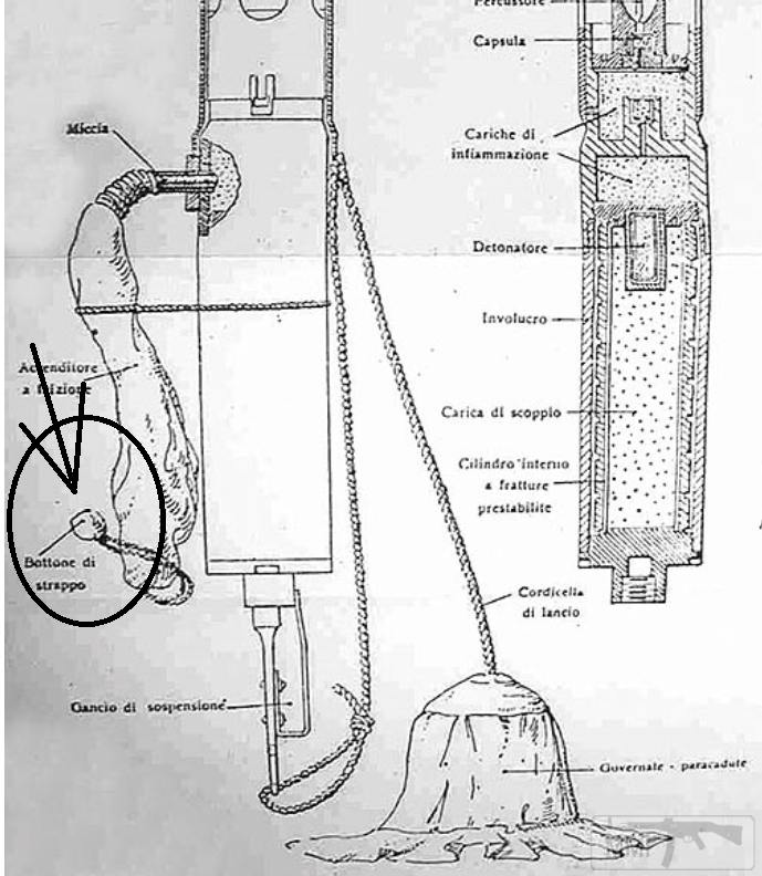 90707 - Створення ММГ патронів та ВОПів.