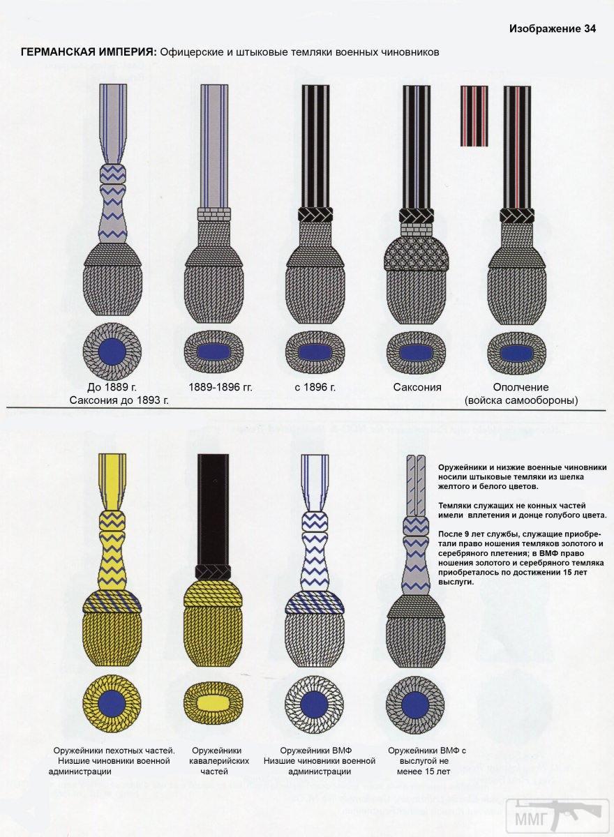 91048 - Німецькі темляки.