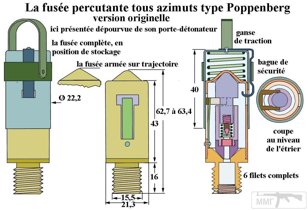 92613 - Створення ММГ патронів та ВОПів.