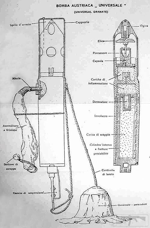 93034 - Створення ММГ патронів та ВОПів.