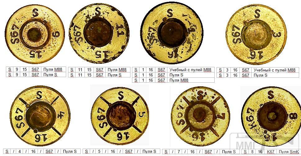 93204 - Патрон 7,92x57 «Маузер» - виды, маркировка, история
