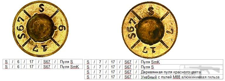 93206 - Патрон 7,92x57 «Маузер» - виды, маркировка, история