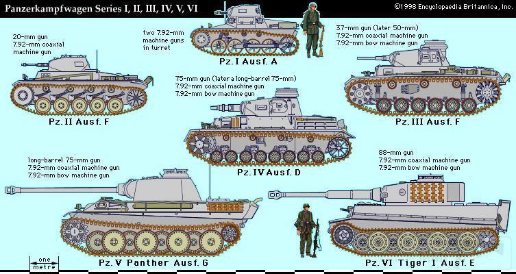 9358 - Achtung Panzer!
