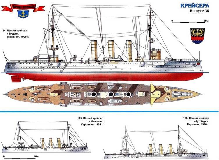 938 - Германский флот 1914-1945