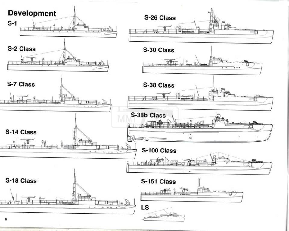 943 - Германский флот 1914-1945