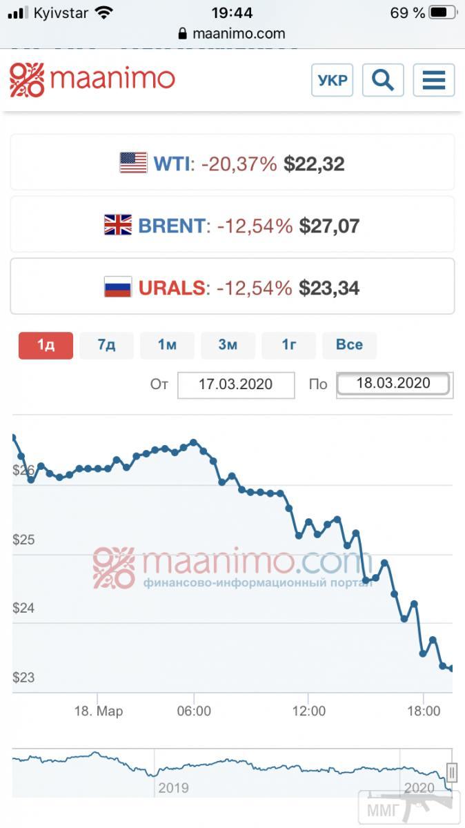 94571 - А в России чудеса!