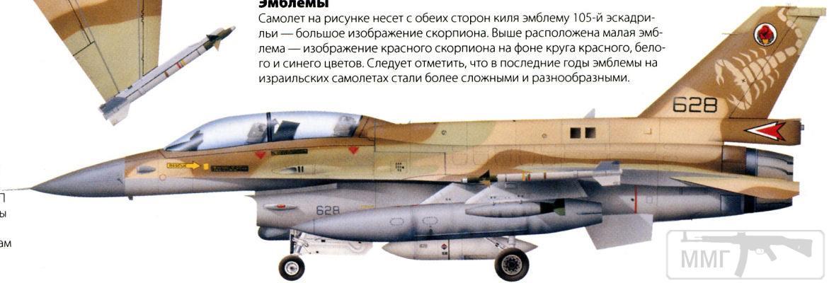 95229 - ВВС Израиля в бою