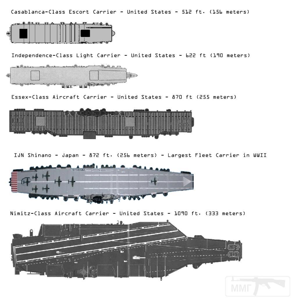 9633 - Два авианосца