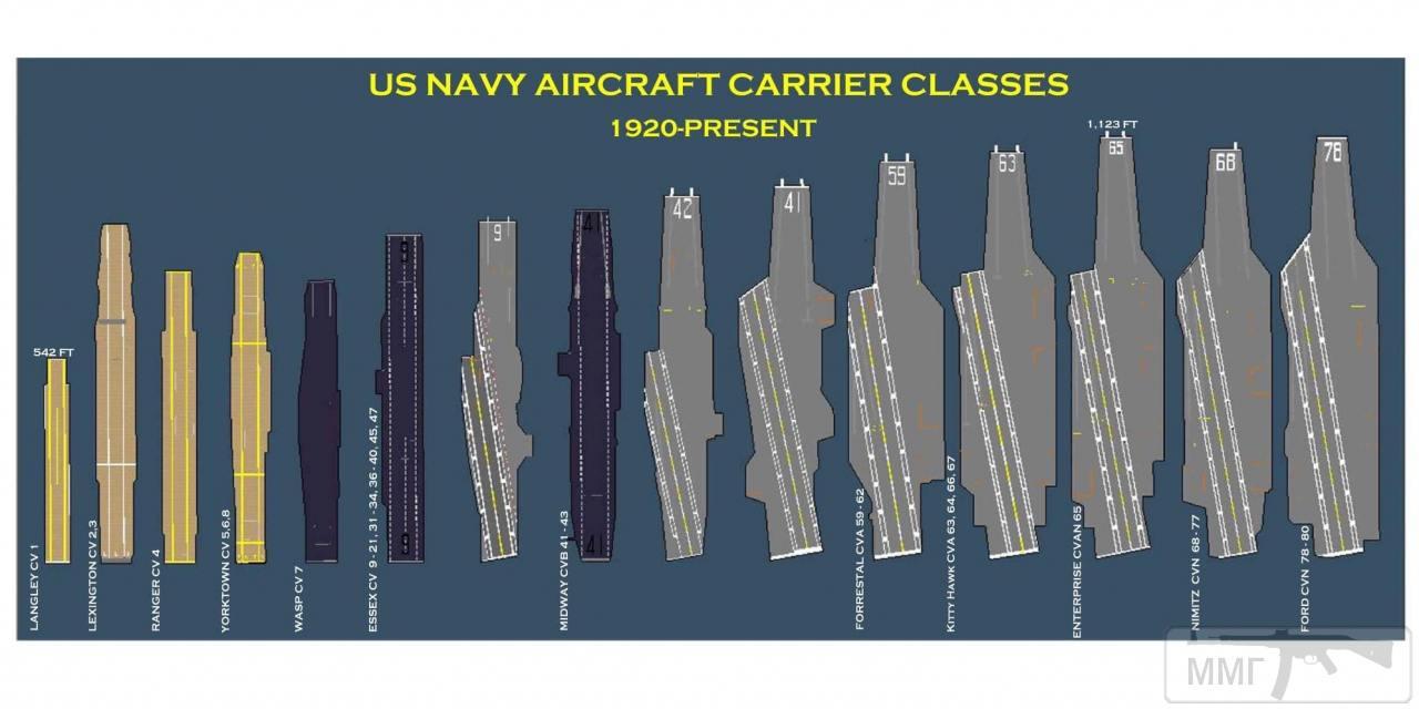 96833 - Два авианосца