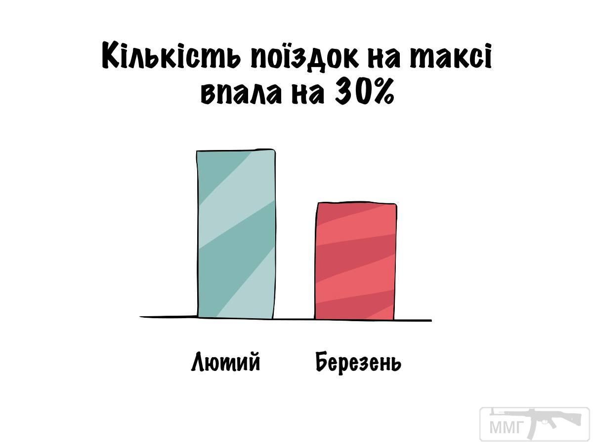97323 - Украина - реалии!!!!!!!!