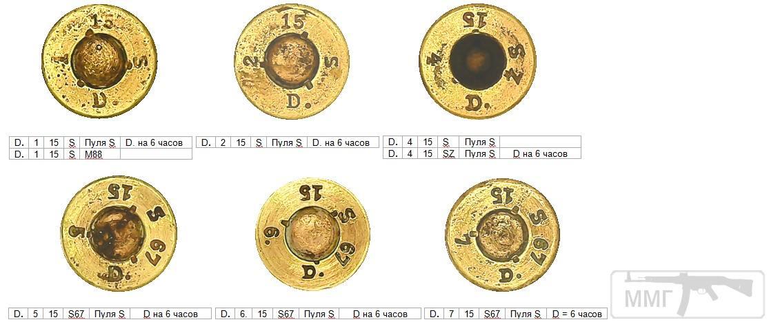 97941 - Патрон 7,92x57 «Маузер» - виды, маркировка, история