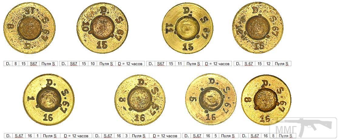97942 - Патрон 7,92x57 «Маузер» - виды, маркировка, история