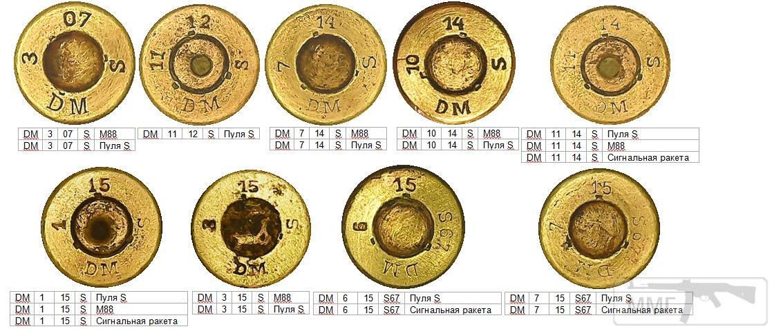 98362 - Патрон 7,92x57 «Маузер» - виды, маркировка, история