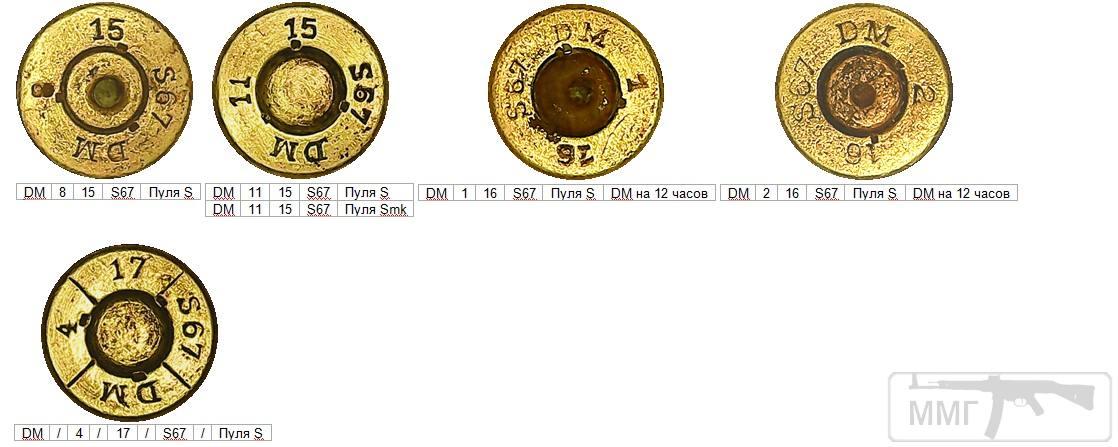 98363 - Патрон 7,92x57 «Маузер» - виды, маркировка, история