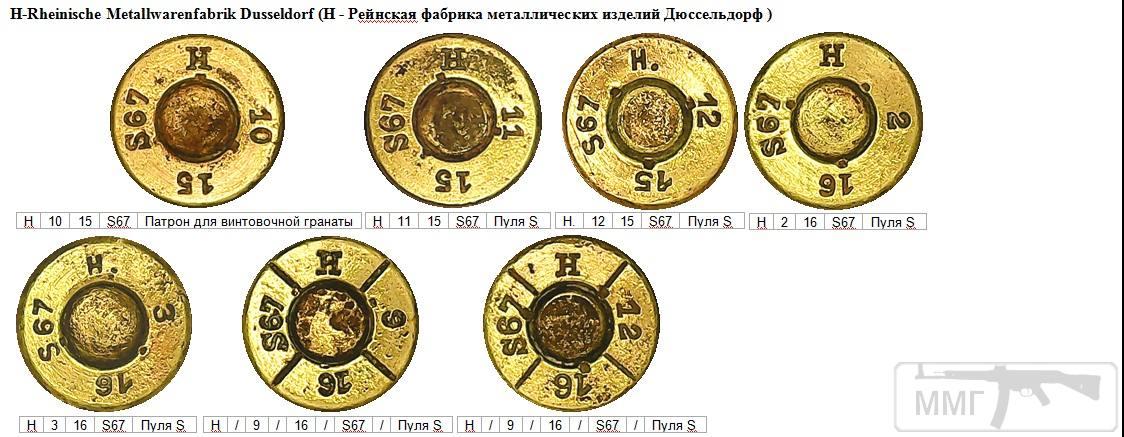 98649 - Патрон 7,92x57 «Маузер» - виды, маркировка, история