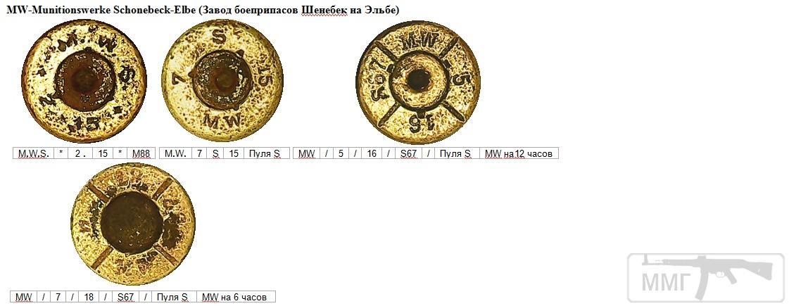 98650 - Патрон 7,92x57 «Маузер» - виды, маркировка, история