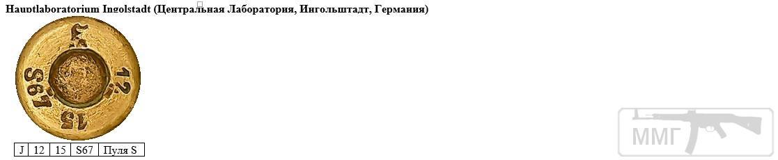 98716 - Патрон 7,92x57 «Маузер» - виды, маркировка, история