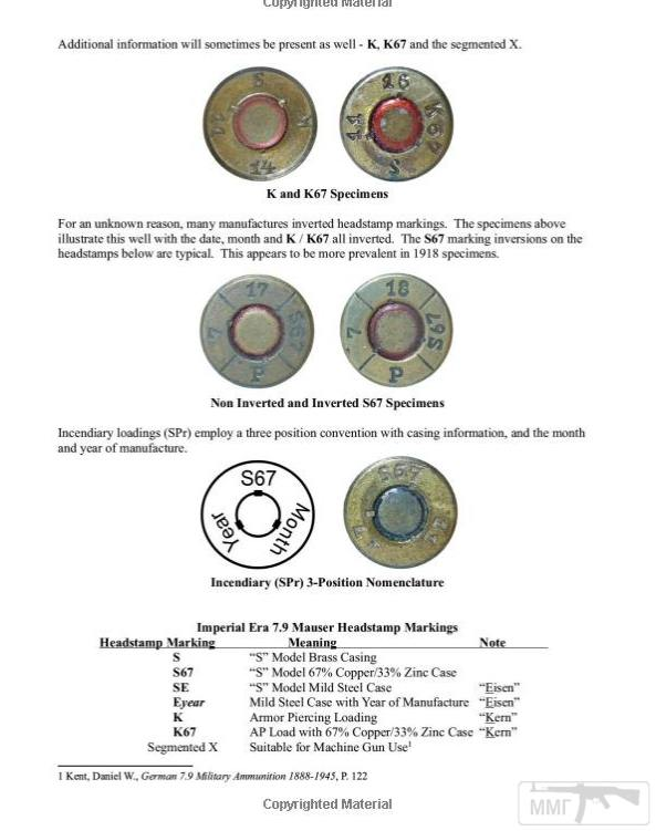 98951 - Патрон 7,92x57 «Маузер» - виды, маркировка, история