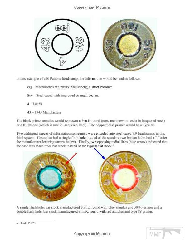 98965 - Патрон 7,92x57 «Маузер» - виды, маркировка, история
