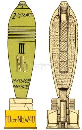 995 - миномётная гильза 10 cm Nb.W.40